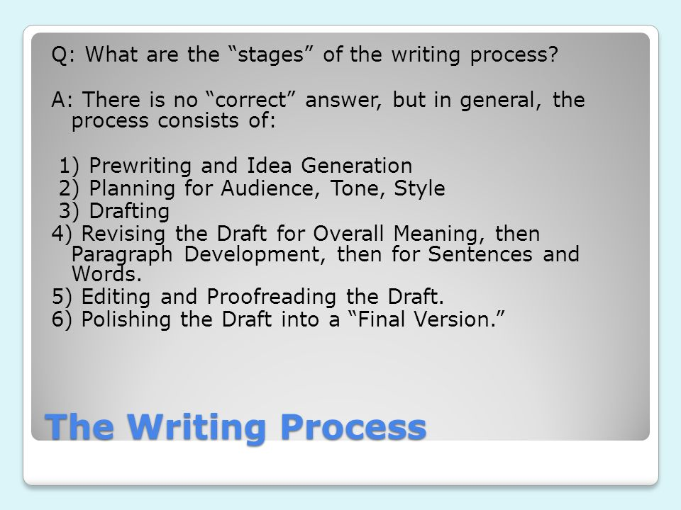Q: What are the stages of the writing process