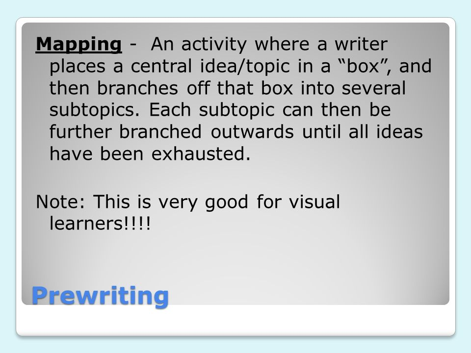 Mapping - An activity where a writer places a central idea/topic in a box , and then branches off that box into several subtopics. Each subtopic can then be further branched outwards until all ideas have been exhausted. Note: This is very good for visual learners!!!!