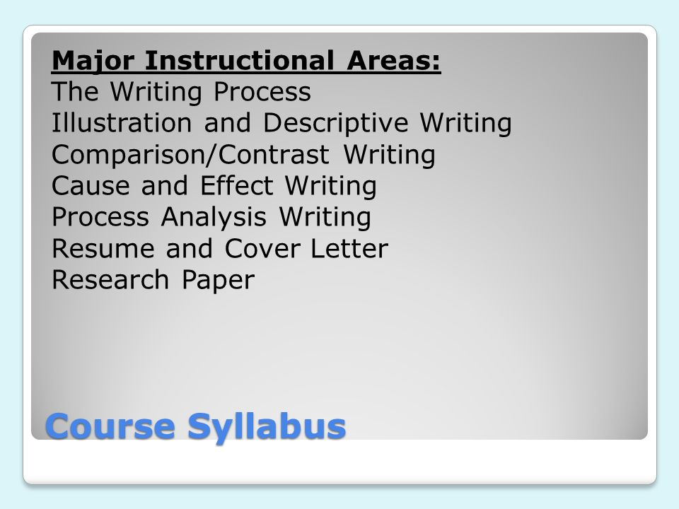Course Syllabus Major Instructional Areas: The Writing Process