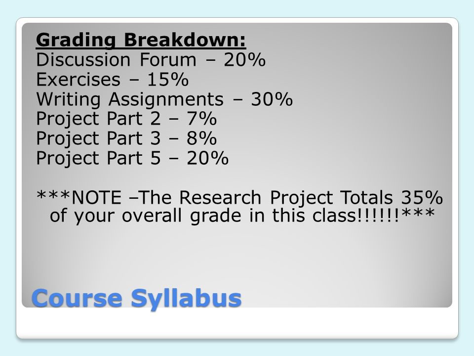 Grading Breakdown: Discussion Forum – 20% Exercises – 15% Writing Assignments – 30% Project Part 2 – 7% Project Part 3 – 8% Project Part 5 – 20% ***NOTE –The Research Project Totals 35% of your overall grade in this class!!!!!!***