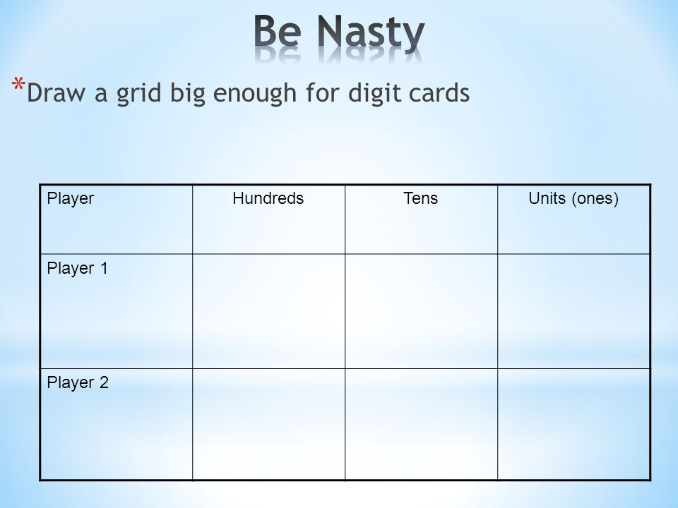 Be Nasty Draw a grid big enough for digit cards Player Hundreds Tens