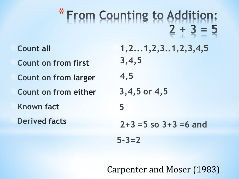 From Counting to Addition: 2 + 3 = 5