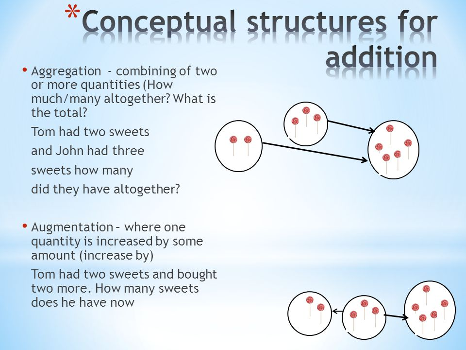 Conceptual structures for addition