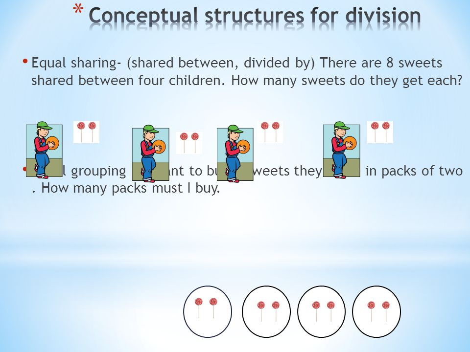 Conceptual structures for division