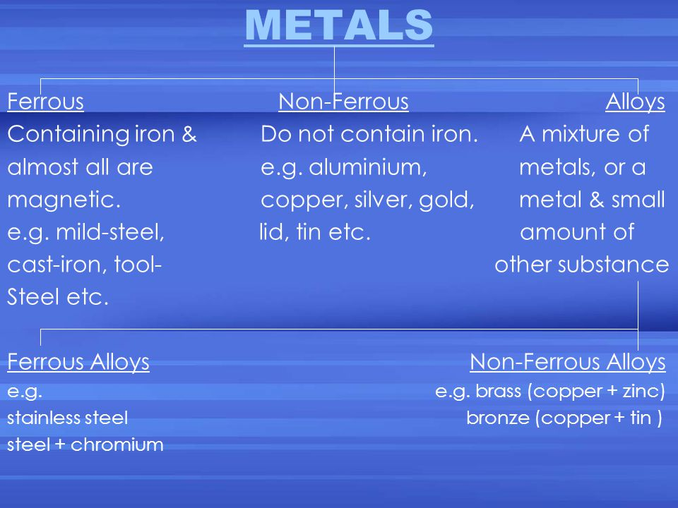 METALS Ferrous Non-Ferrous Alloys