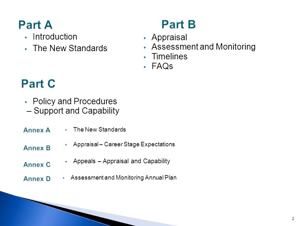 Part A Part B Part C Introduction Appraisal The New Standards