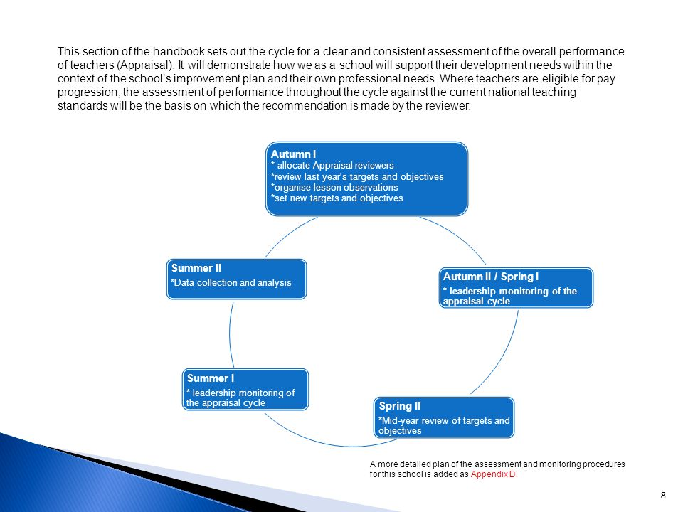 This section of the handbook sets out the cycle for a clear and consistent assessment of the overall performance of teachers (Appraisal). It will demonstrate how we as a school will support their development needs within the context of the school's improvement plan and their own professional needs. Where teachers are eligible for pay progression, the assessment of performance throughout the cycle against the current national teaching standards will be the basis on which the recommendation is made by the reviewer.
