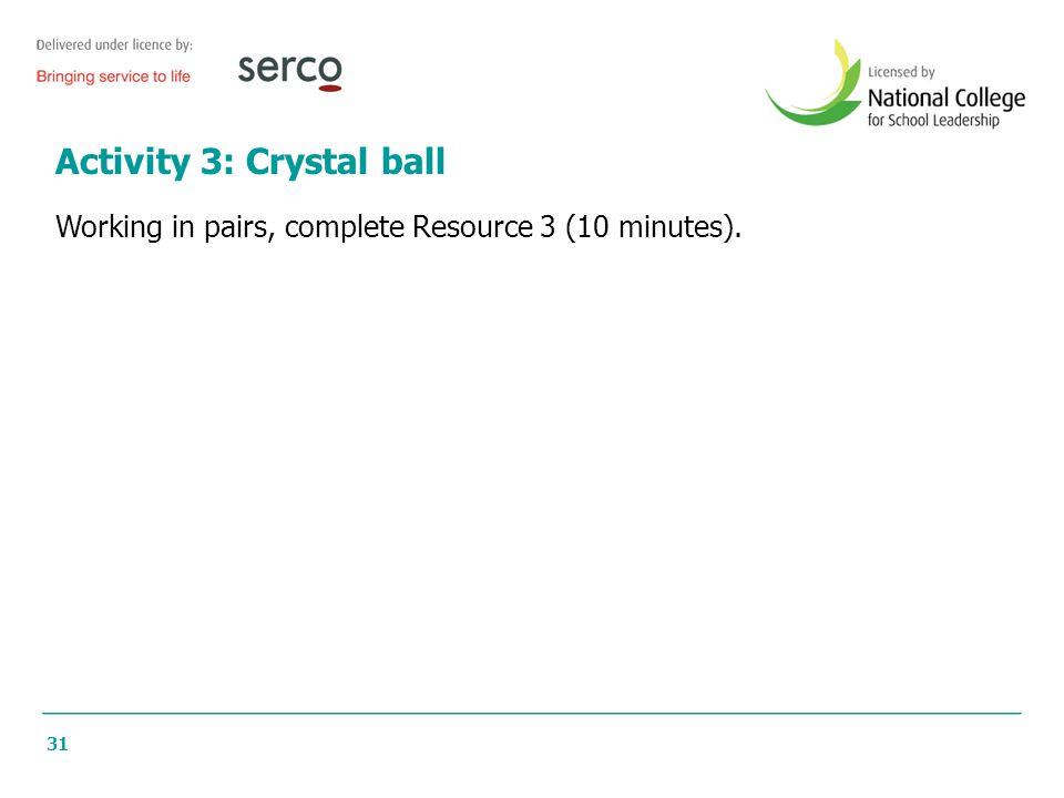 Activity 3: Crystal ball
