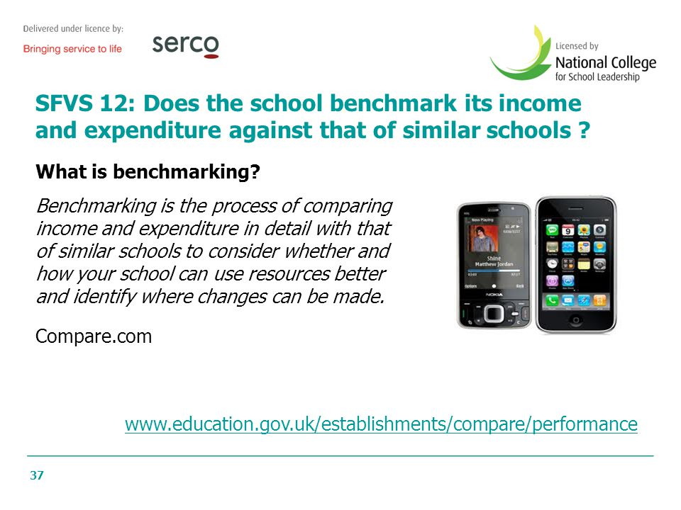 SFVS 12: Does the school benchmark its income and expenditure against that of similar schools