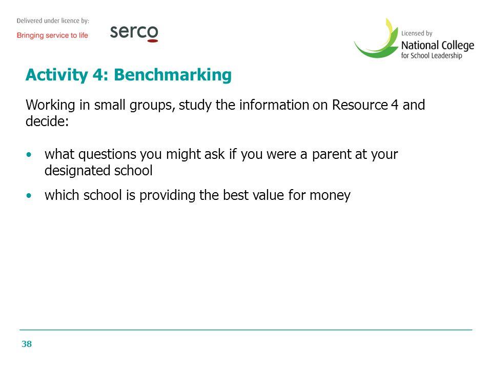 Activity 4: Benchmarking