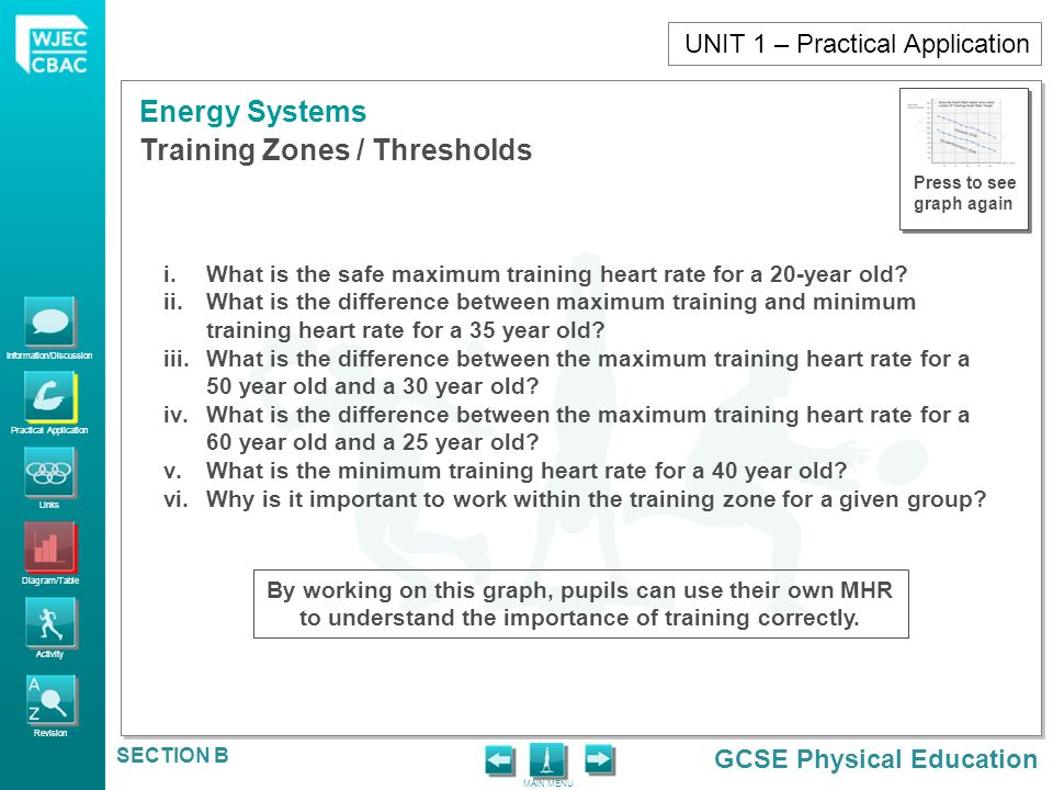 Training Zones / Thresholds