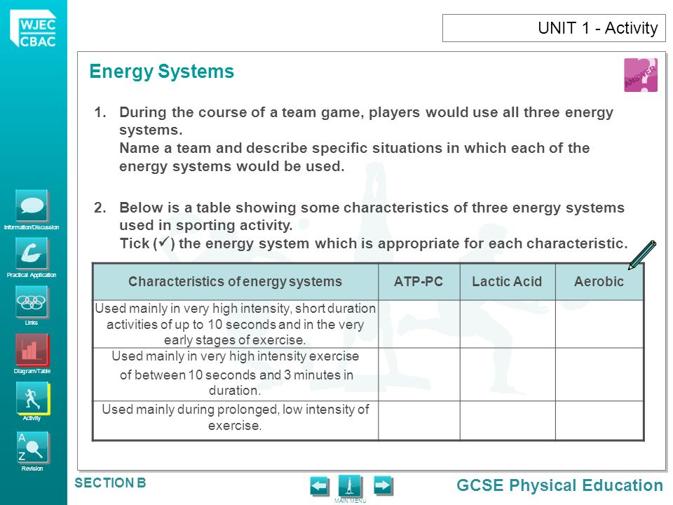 Characteristics of energy systems