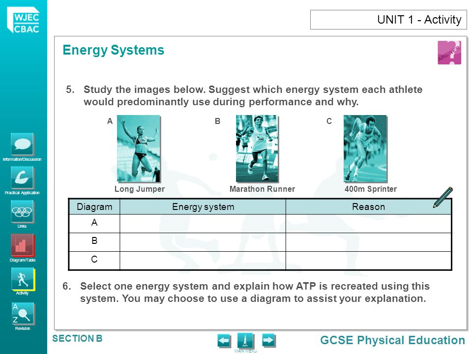 UNIT 1 - Activity Study the images below. Suggest which energy system each athlete would predominantly use during performance and why.