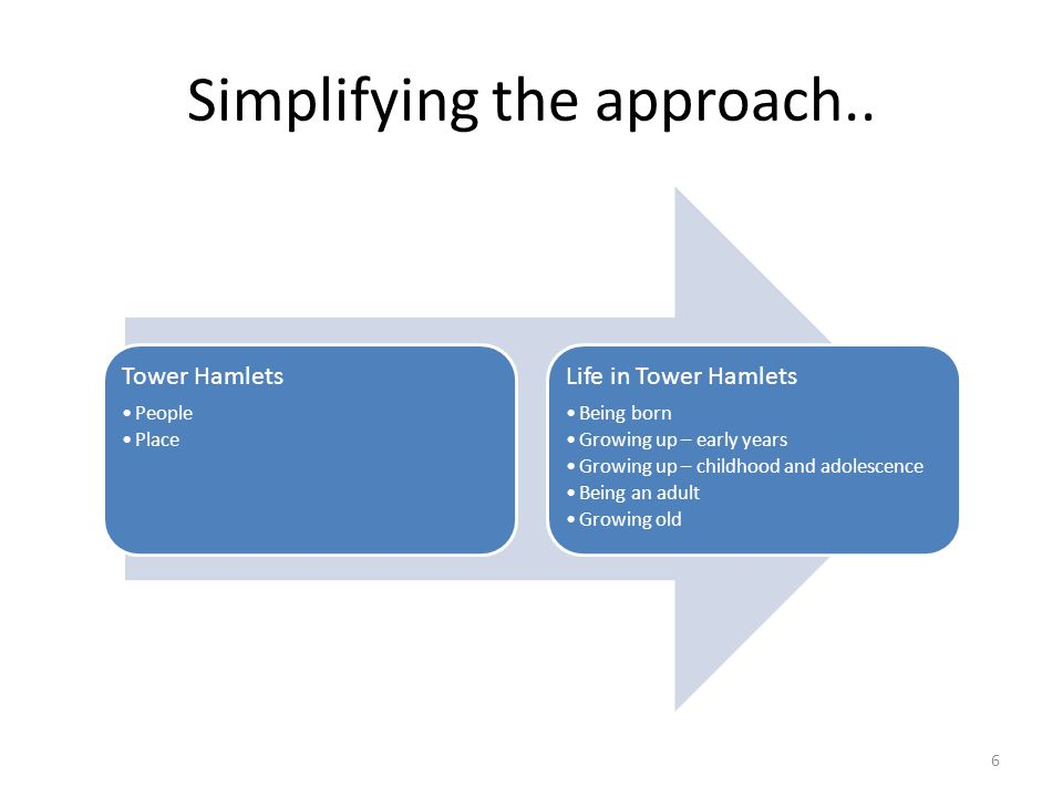 Simplifying the approach..