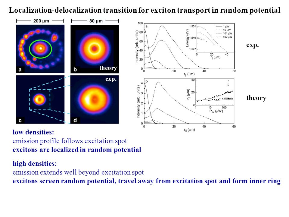 Localization-delocalization transition for exciton transport in random potential
