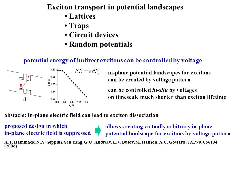 potential energy of indirect excitons can be controlled by voltage