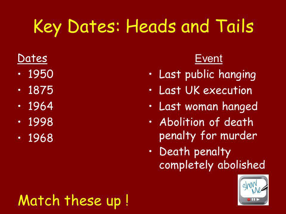 Key Dates: Heads and Tails
