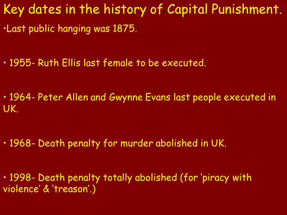 Key dates in the history of Capital Punishment.