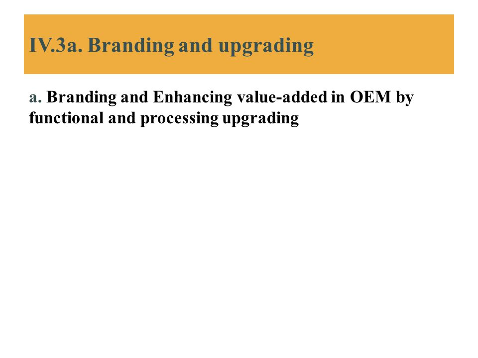 IV.3a. Branding and upgrading