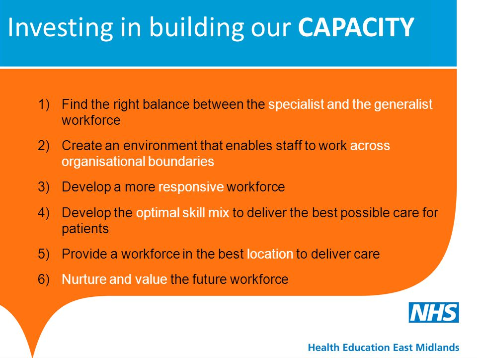 Investing in building our CAPACITY