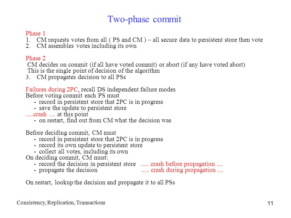 Two-phase commit Phase 1