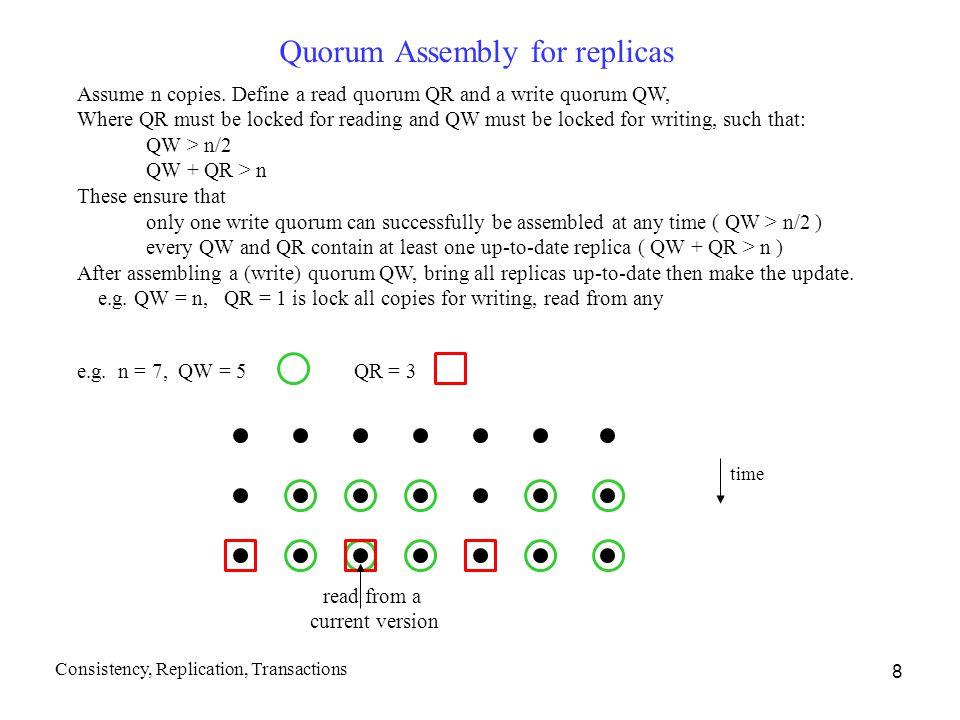 Quorum Assembly for replicas