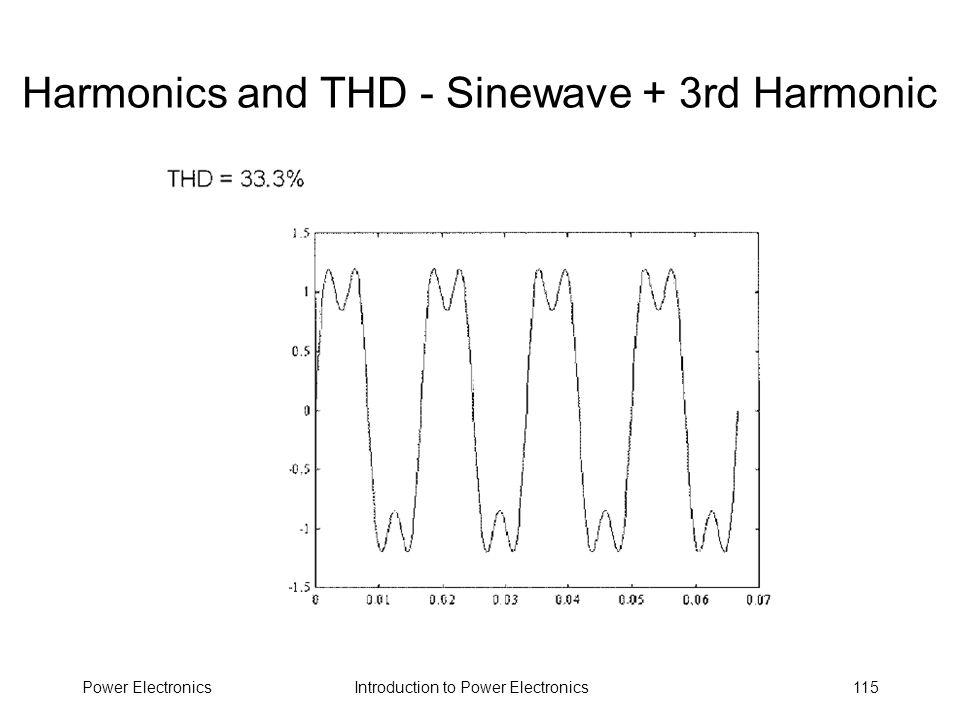 Harmonics and THD - Sinewave + 3rd Harmonic