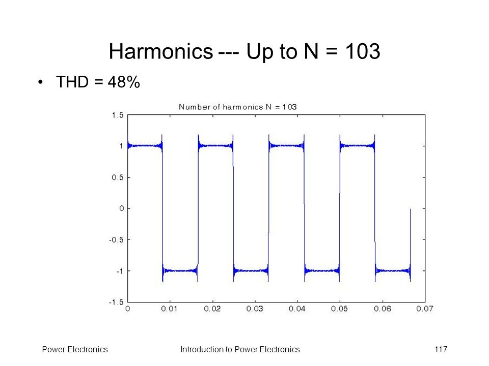 Harmonics --- Up to N = 103 THD = 48% Power Electronics