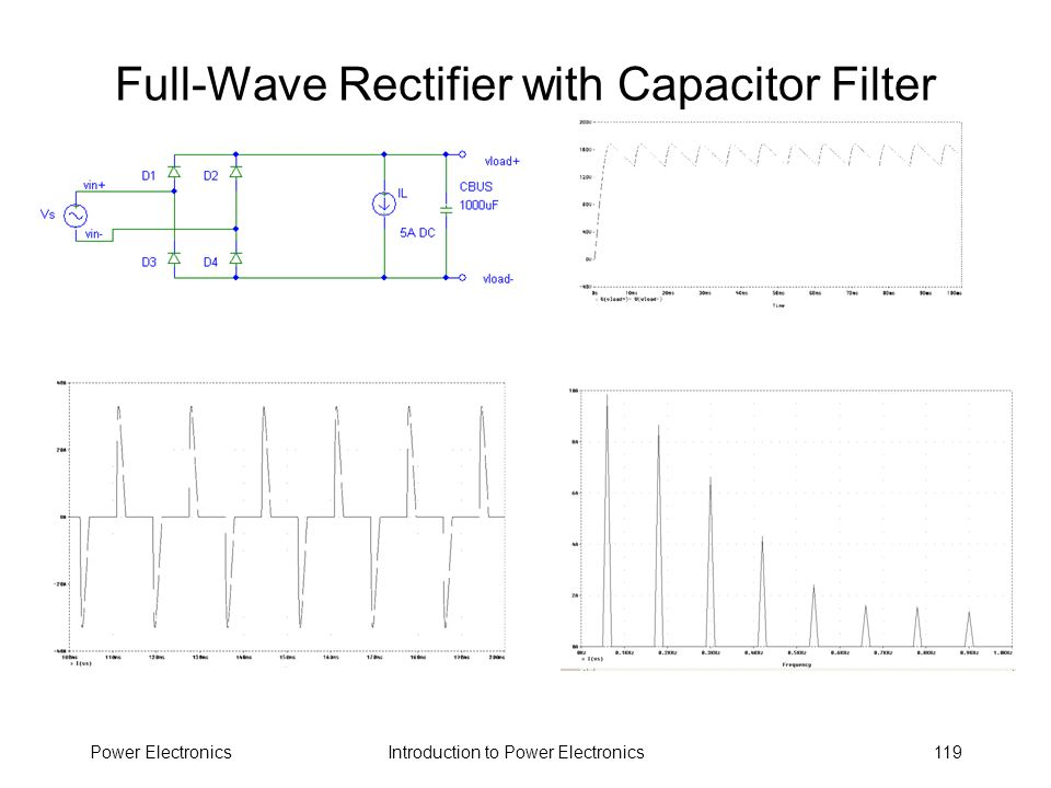 Full-Wave Rectifier with Capacitor Filter