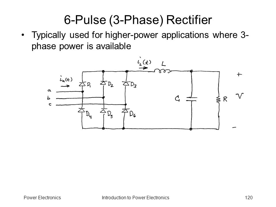 6-Pulse (3-Phase) Rectifier
