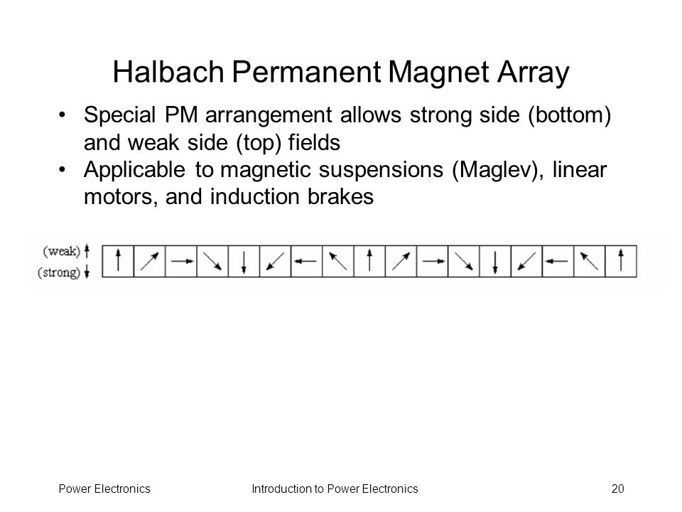Halbach Permanent Magnet Array