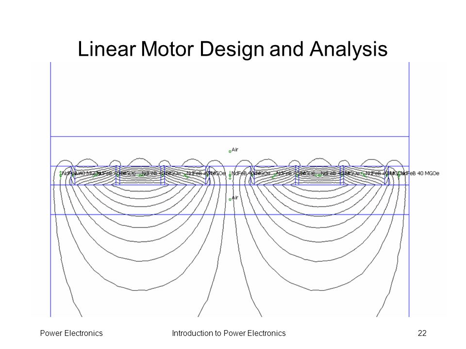 Linear Motor Design and Analysis