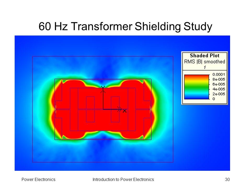 60 Hz Transformer Shielding Study