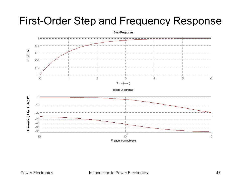 First-Order Step and Frequency Response