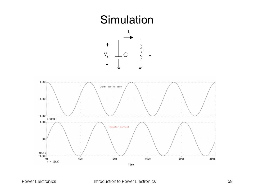 Simulation Power Electronics