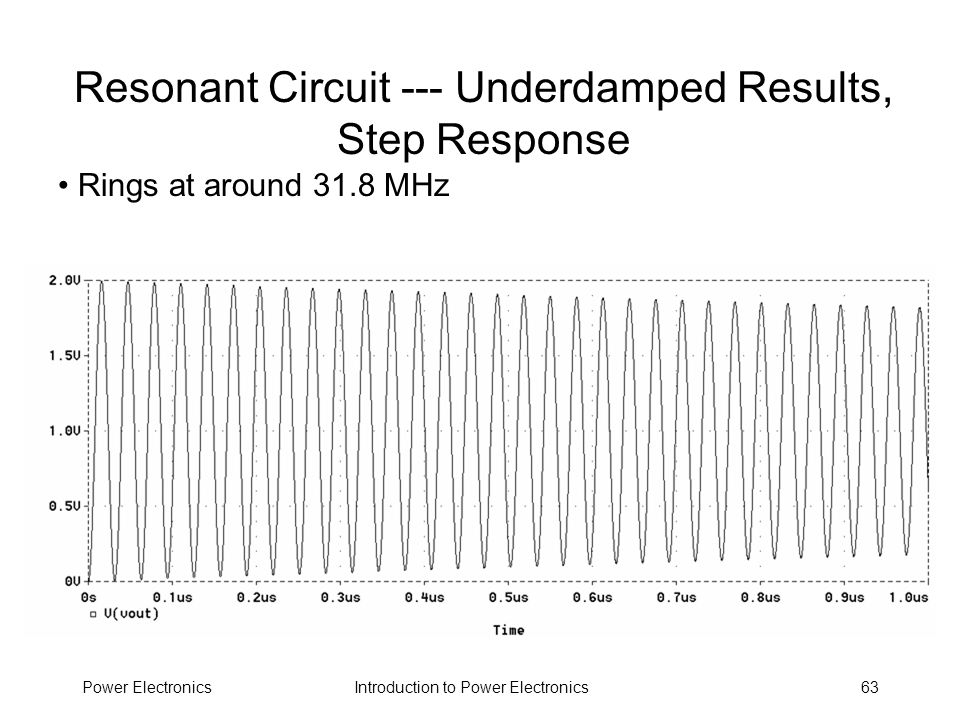 Resonant Circuit --- Underdamped Results, Step Response