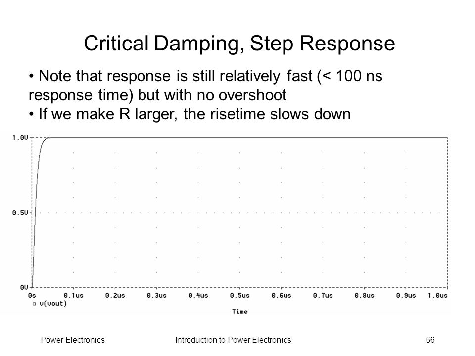 Critical Damping, Step Response