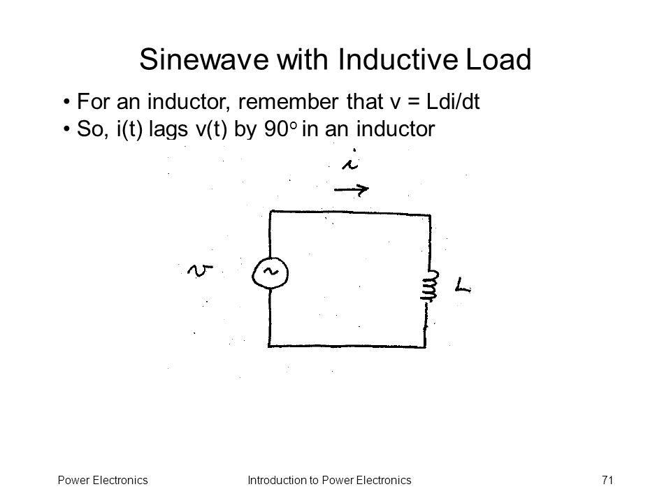 Sinewave with Inductive Load