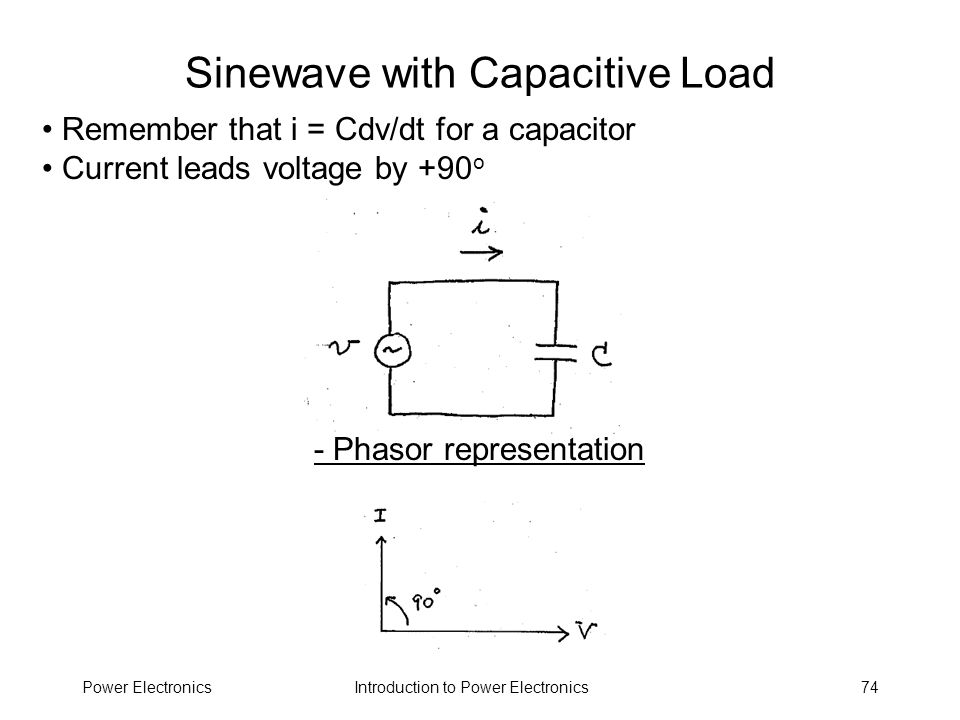 Sinewave with Capacitive Load