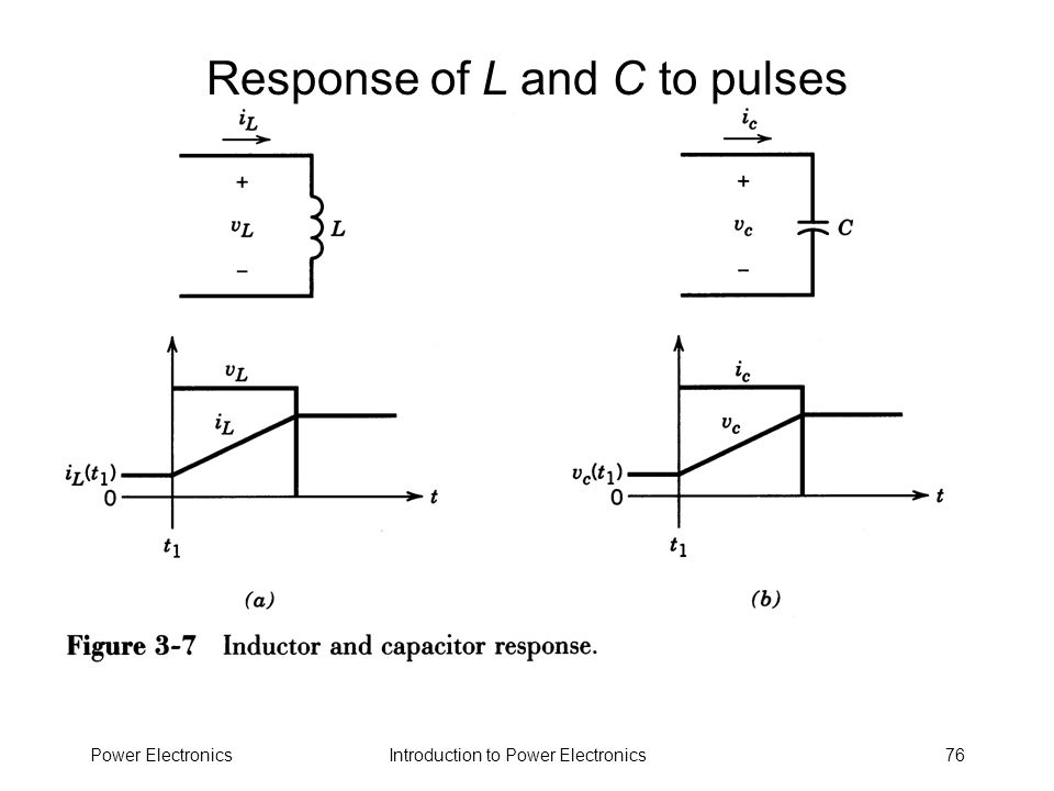 Response of L and C to pulses