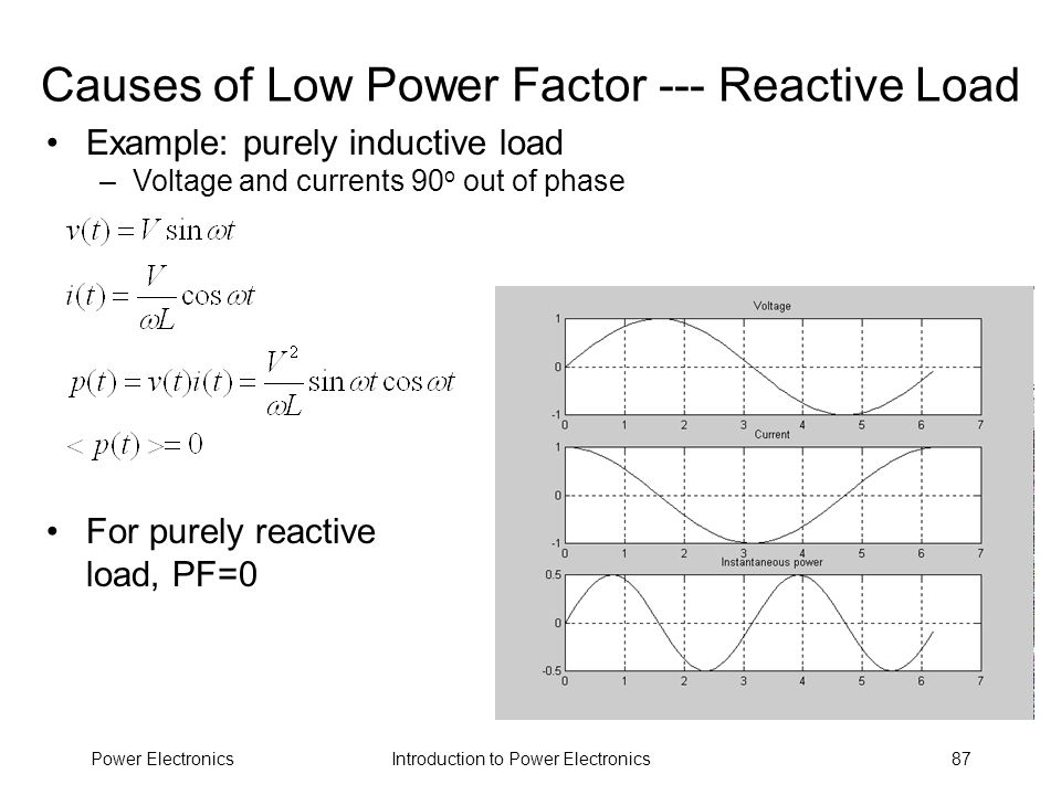Causes of Low Power Factor --- Reactive Load