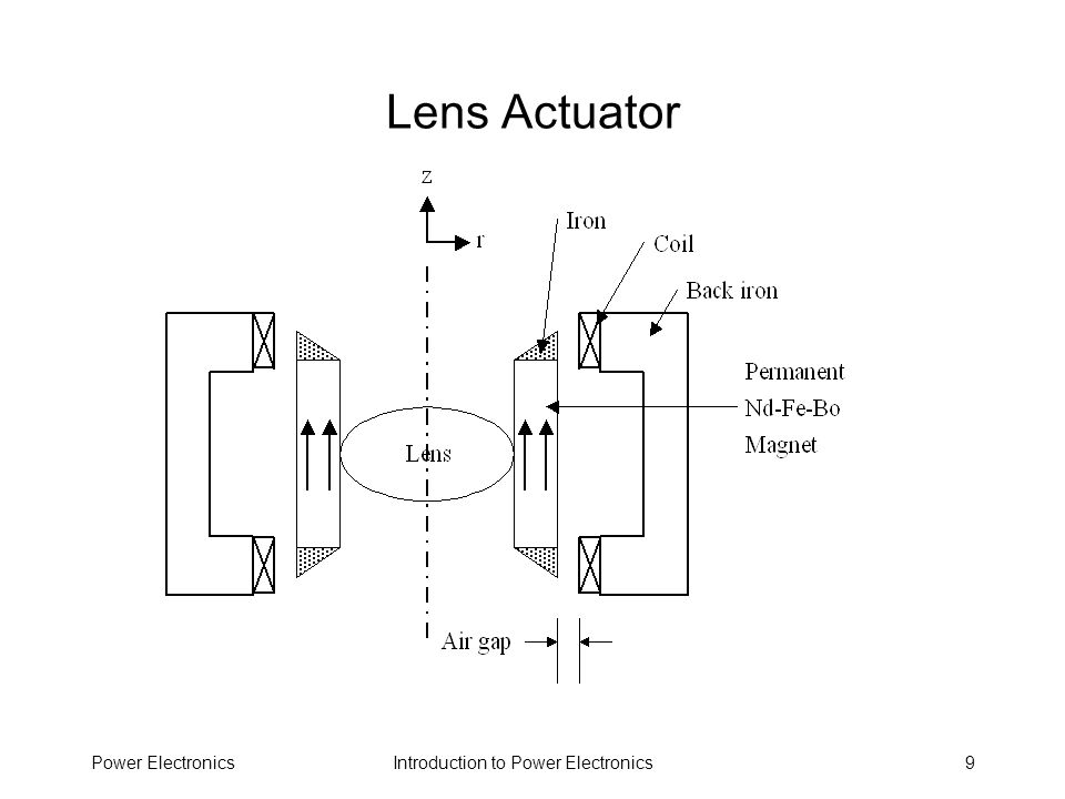 Lens Actuator Power Electronics