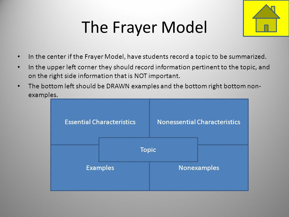 The Frayer ModelIn the center if the Frayer Model, have students record a topic to be summarized.
