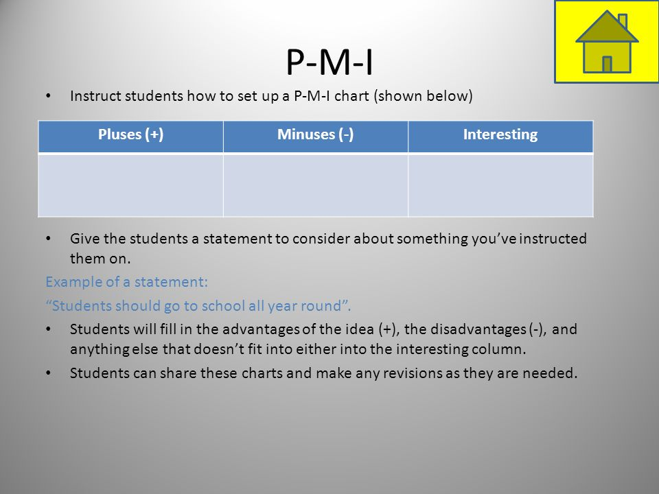 P-M-I Instruct students how to set up a P-M-I chart (shown below)