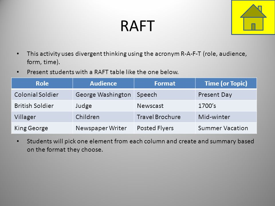 RAFTThis activity uses divergent thinking using the acronym R-A-F-T (role, audience, form, time).