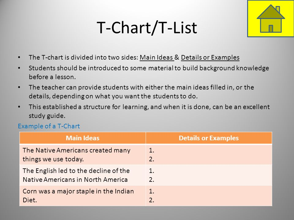 T-Chart/T-ListThe T-chart is divided into two sides: Main Ideas & Details or Examples.