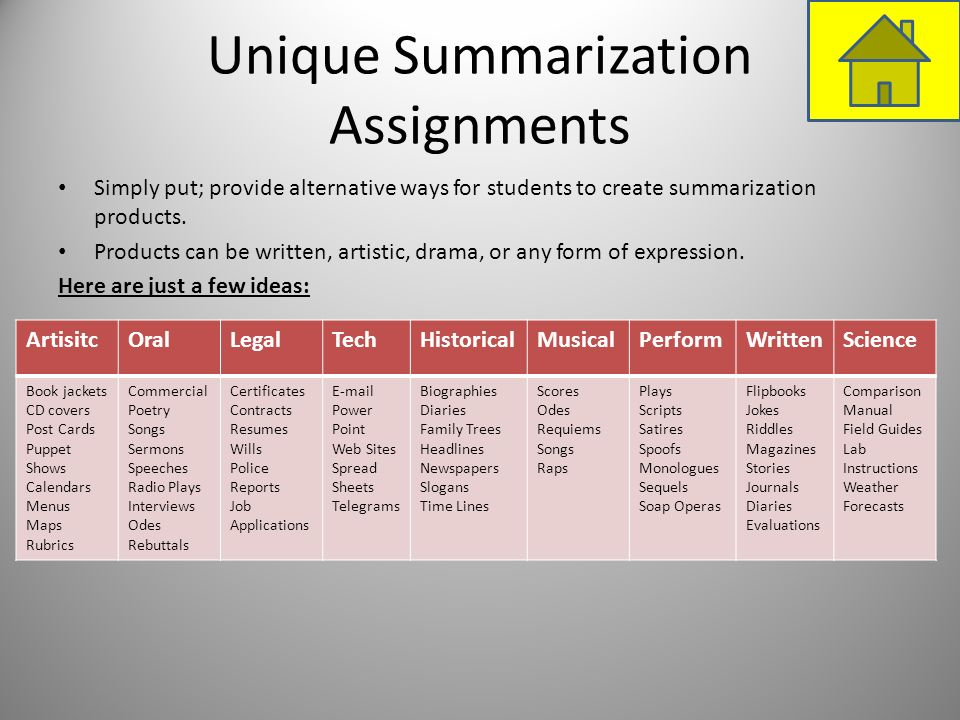 Unique Summarization Assignments