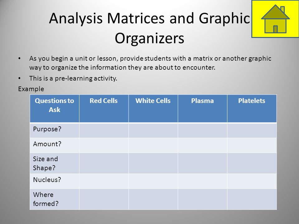 Analysis Matrices and Graphic Organizers