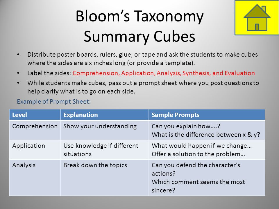 Bloom's Taxonomy Summary Cubes