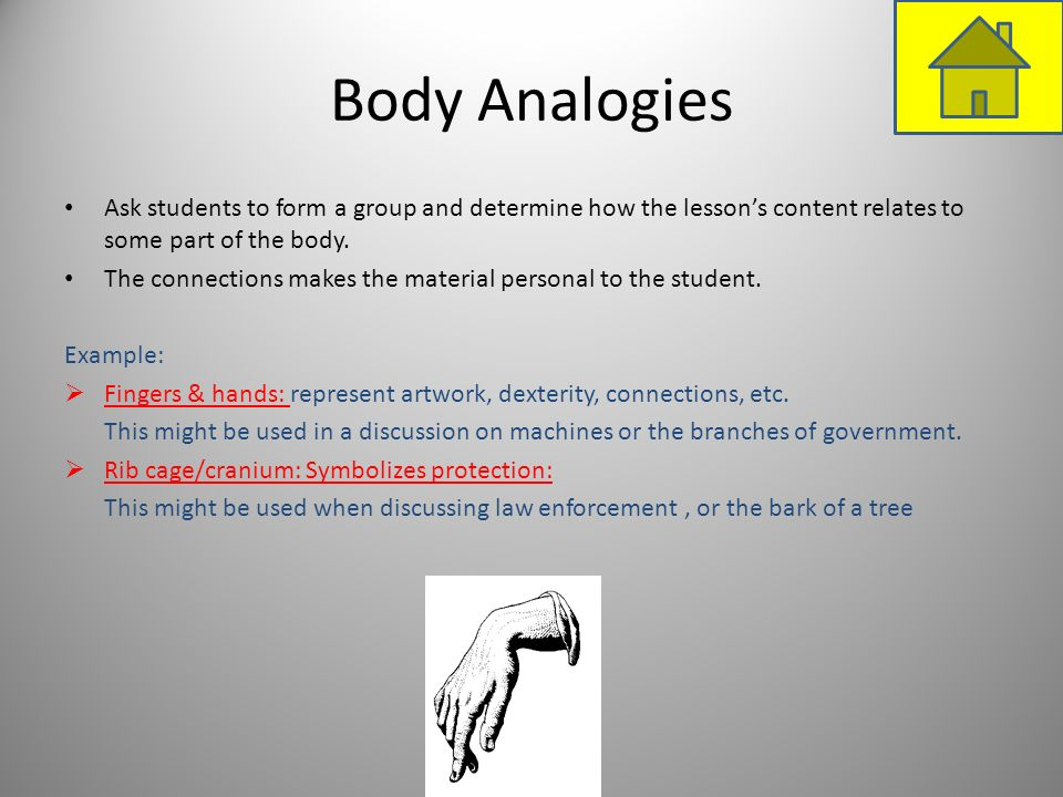 Body Analogies Ask students to form a group and determine how the lesson's content relates to some part of the body.